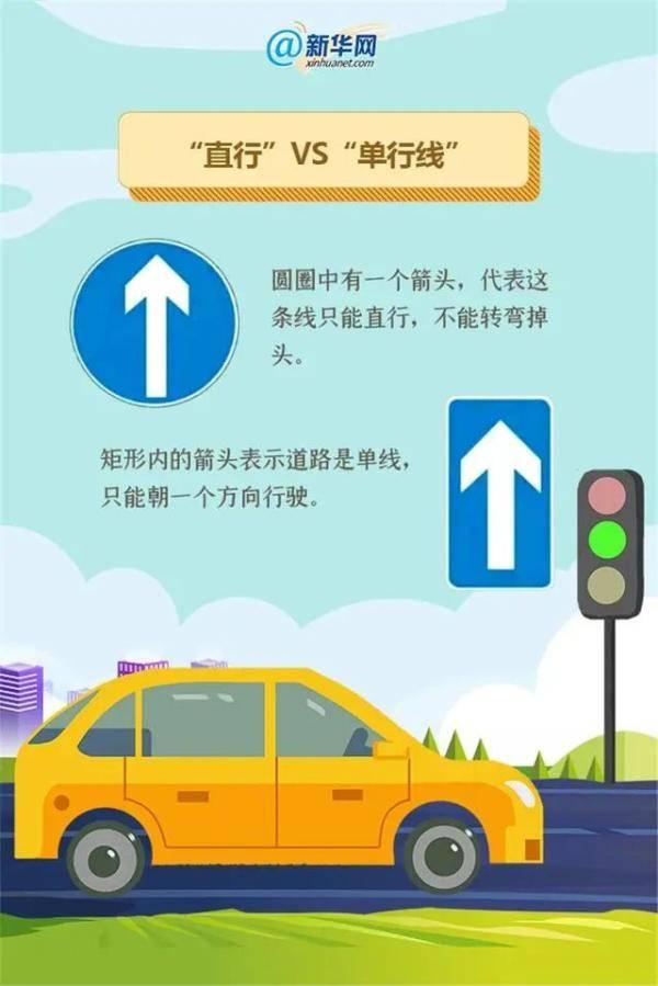 老司机都犯晕,这些交通标志极易被混淆!