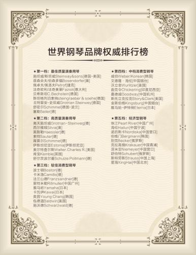 电子琴排行榜_品牌排行网丨2019年中国电子琴十大品牌排行投票进行中