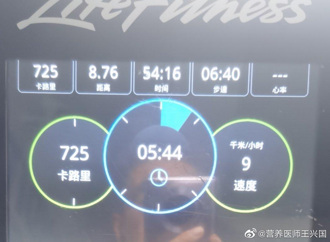 打卡第110次健身房跑步。连续跑50分钟,其中时速十公里45分钟