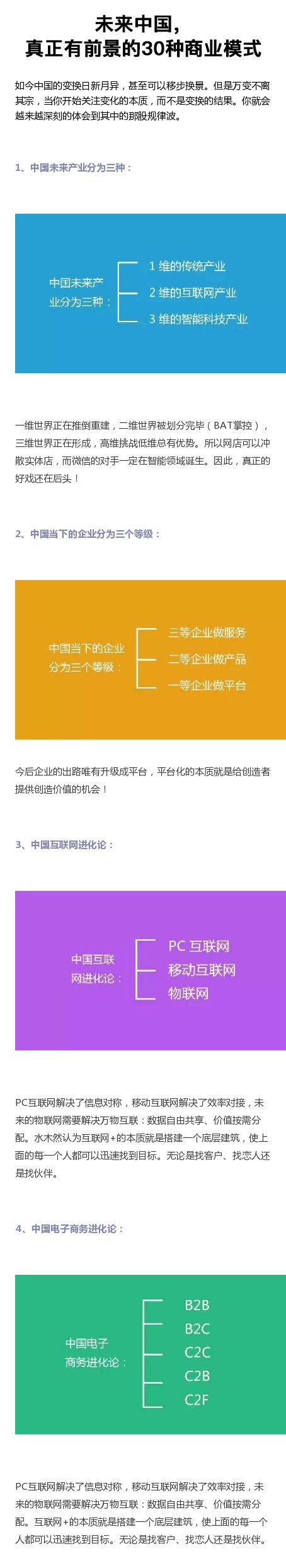 未来中国,真正有前景的30种商业模式