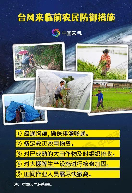 """台风""""烟花""""调整路径,对慈溪的影响增大!"""