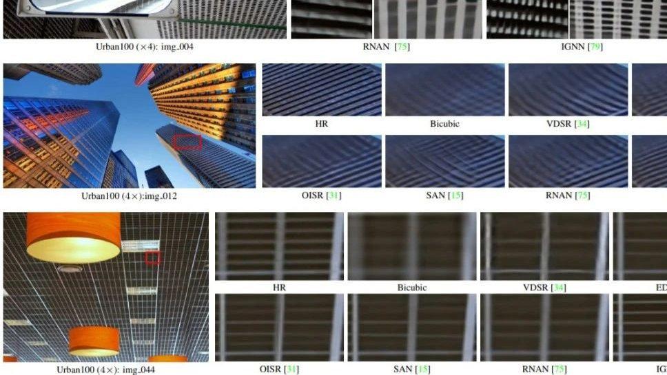华为诺亚、北大等提出IPT模型,刷榜多项底层视觉任务