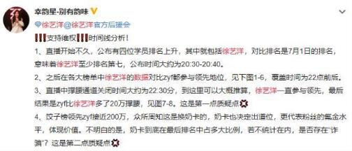 """《创造营2020》成团结果引徐艺洋粉丝不满,网综选秀缘何屡遭""""黑箱"""""""