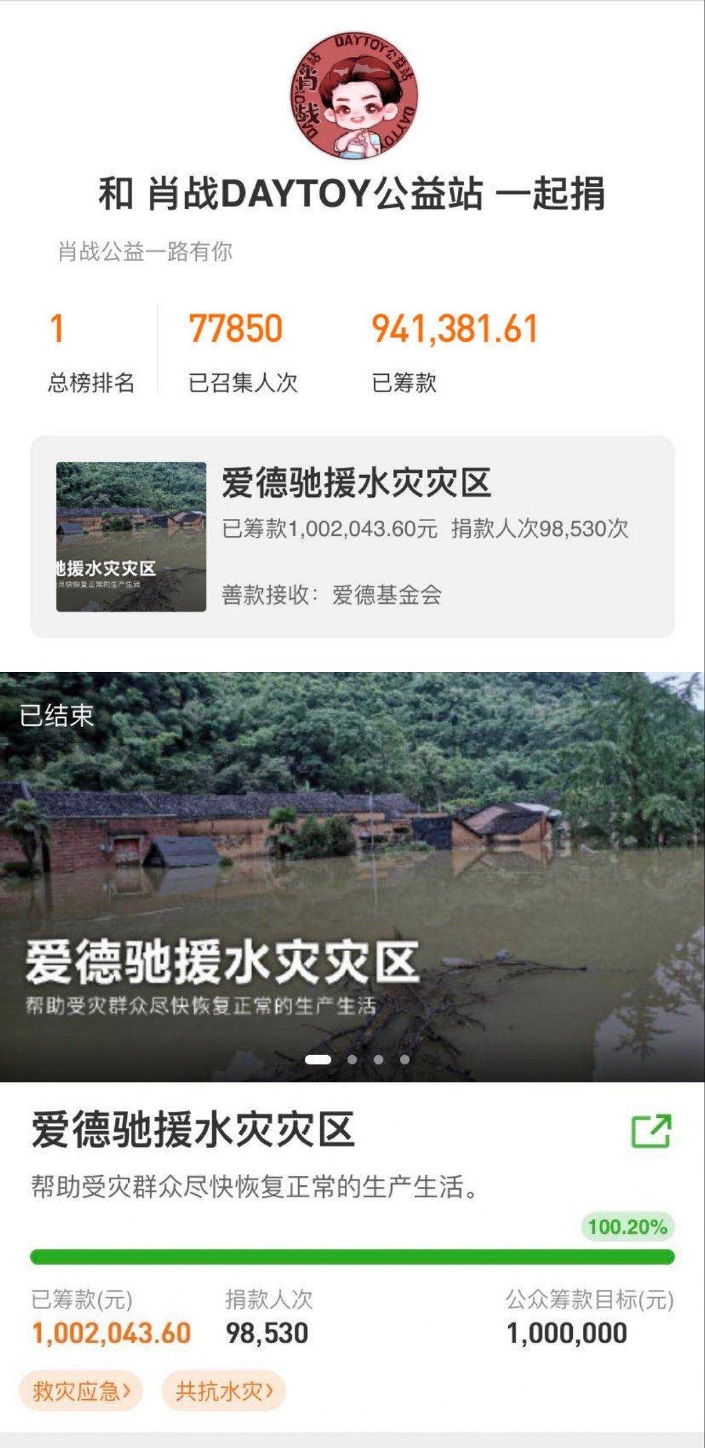 """肖战粉丝公益站参与""""爱德驰援水灾灾区""""公益项目上线6个多小时筹集"""