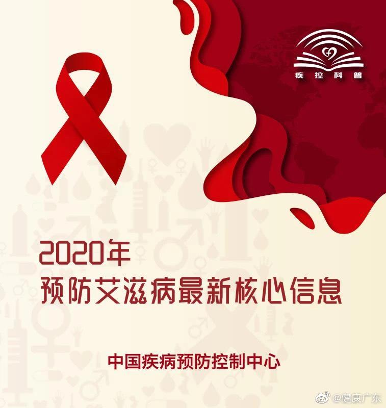2020年预防艾滋病最新核心信息发布!