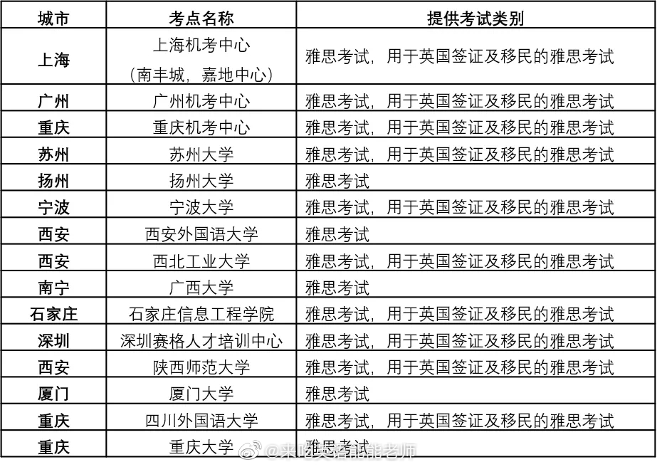 关于调整2020年8月雅思考试的通知需要报名的小伙伴快登入雅思官网占