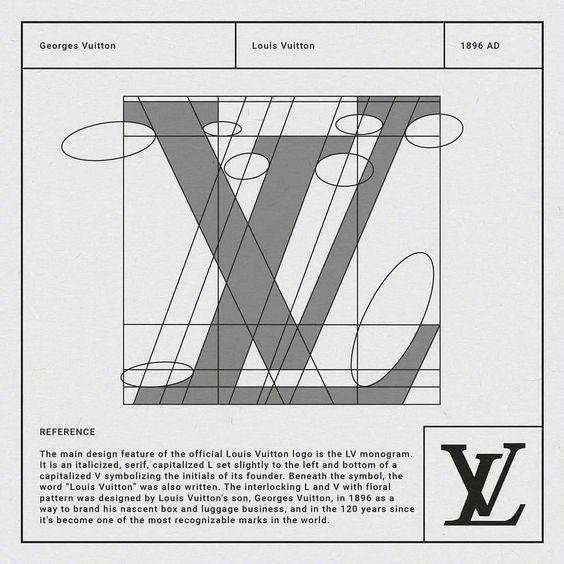 logo设计中辅助线的运用