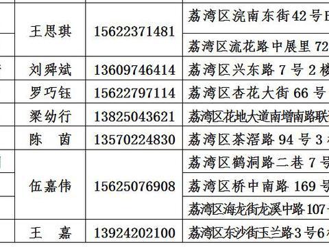 家门口即可办公证!广州一公证处在荔湾22条街道巡回驻点