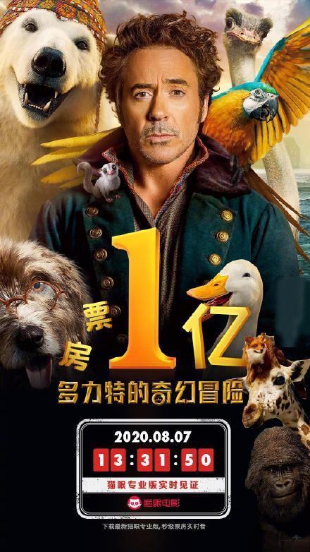 《多力特的奇幻冒险》中国内地票房破1亿元