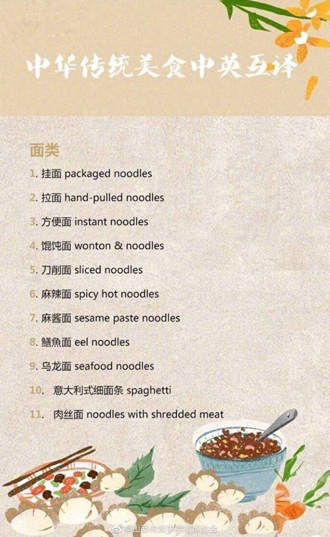 中华传统美食中英互译!!近年来不论是英语四六级考试还是考研英语