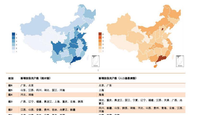 """《后疫情时期中国保险需求的18大发现》:保险""""抗疫""""女性顶起半边天"""