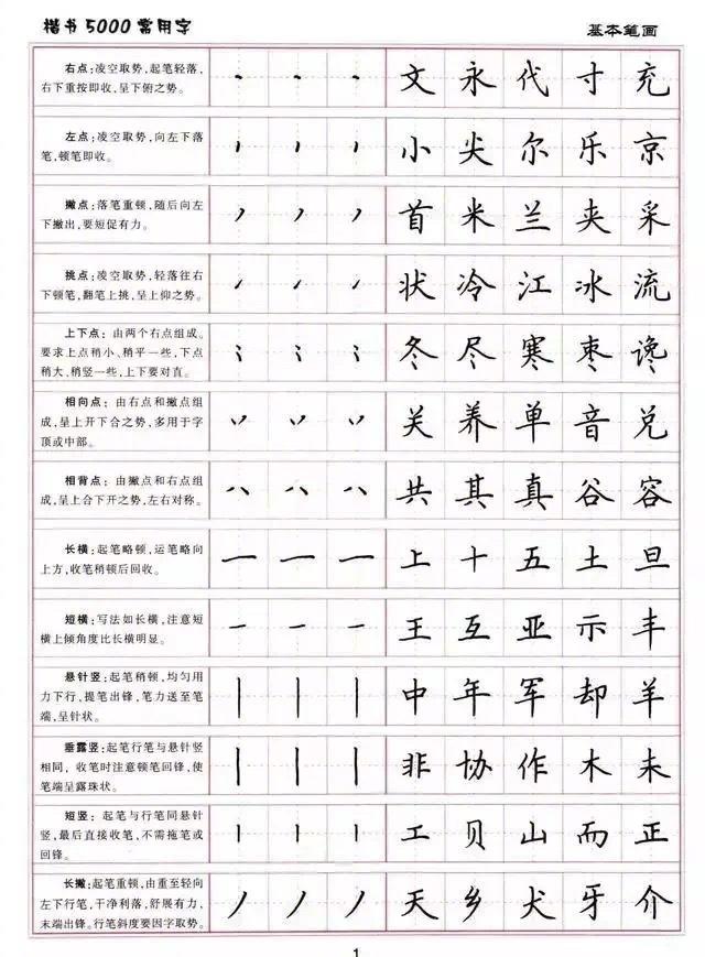 卢中南硬笔书法《楷书5000常用字》