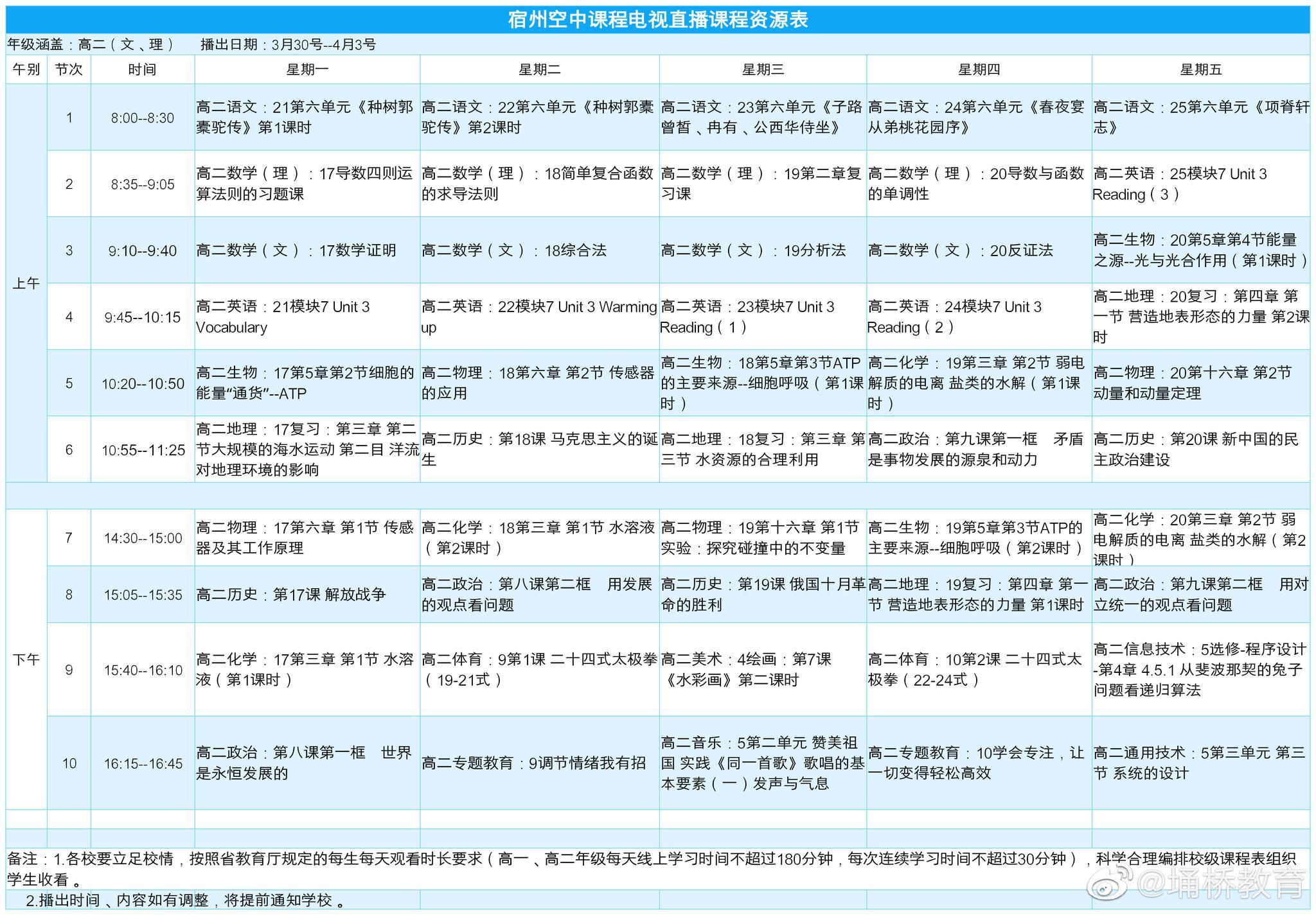 收藏!停课不停学 宿州线上教学电视直播课程资源表(第五周