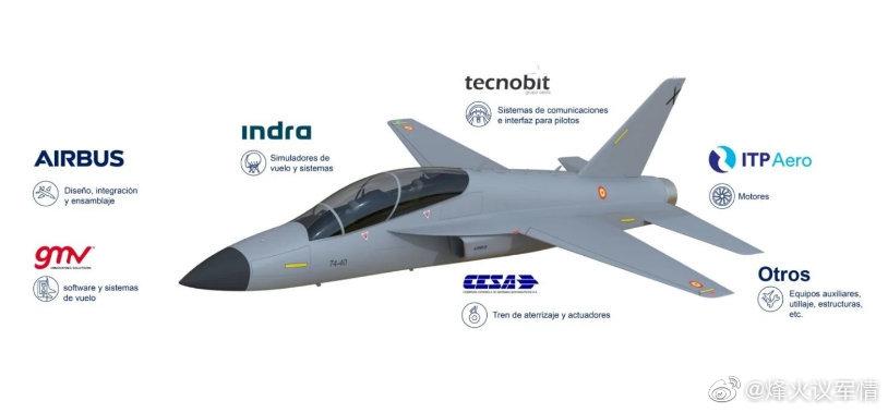 空中客车公司研发的未来喷气式教练机(AFJT)。据报道
