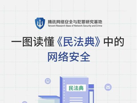 【关注】一图读懂《民法典》中的网络安全  广东生态环境  昨天