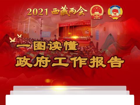 1分钟看完,你也能复述西藏自治区政府工作报告了