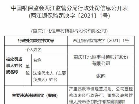 高管未经资格核准即履职 重庆江北恒丰村镇银行被罚120万