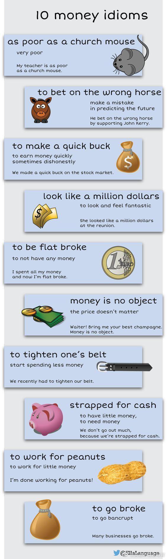 英语各种类俚语分类,你都知道哪些呢?