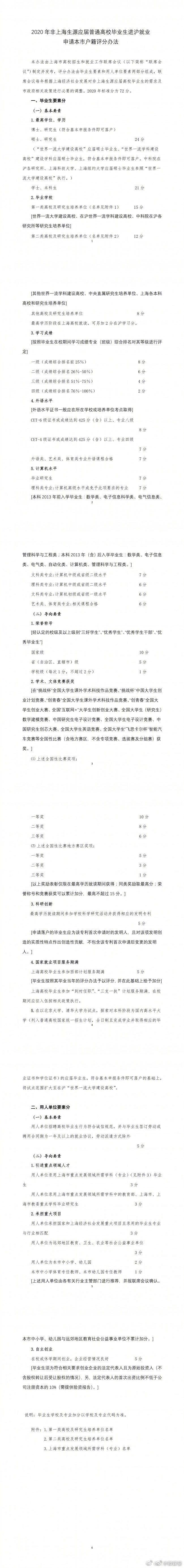 《2020年非上海生源应届普通高校毕业生进沪就业申请本市户籍评分办法