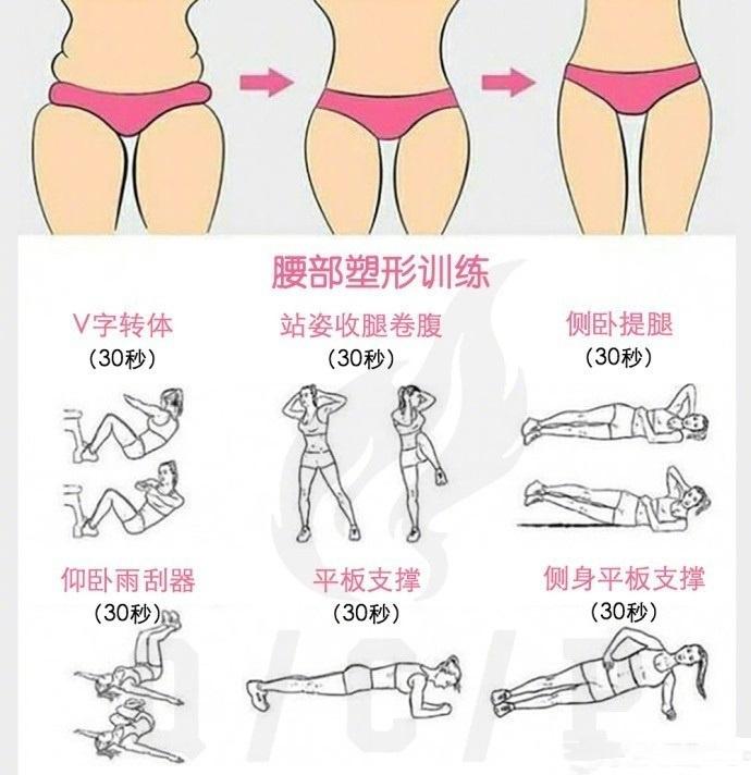 全身训练动作参考,一套集合了手臂、腰腹、臀部及腿部塑形的