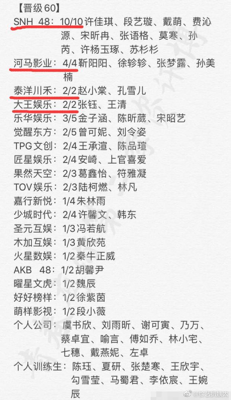 《青2》淘汰名单确定!嘉行选手机场落泪,香蕉娱乐团灭SNH48全进