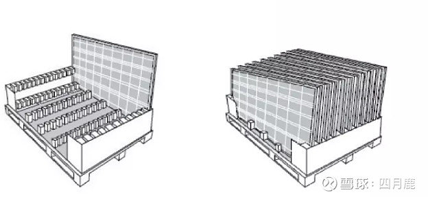 上机数控和京运通们上马大尺寸硅片的SWOT分析