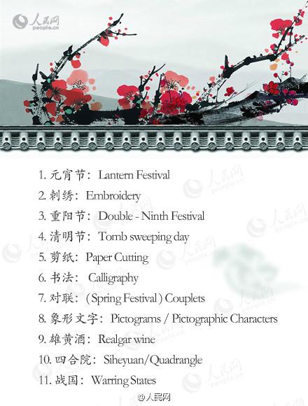 考考你:100个中国传统文化名词,你会用英语表达吗