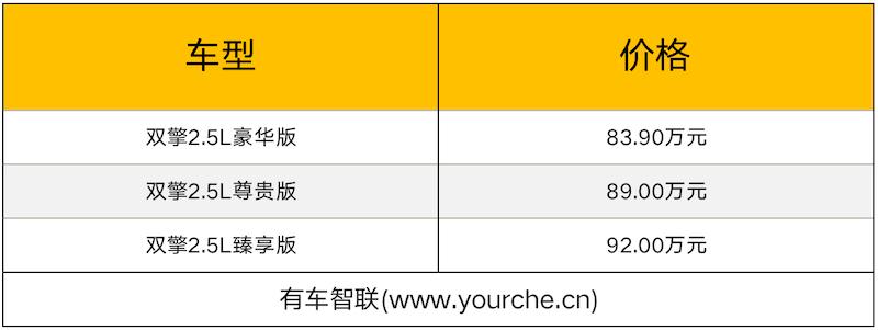 引入海外版运动套件 新款丰田埃尔法双擎上市售83.90万元起售