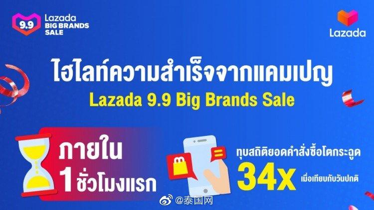 泰国人购买力也不差!Lazada 9.9大促首小时成交量增34倍
