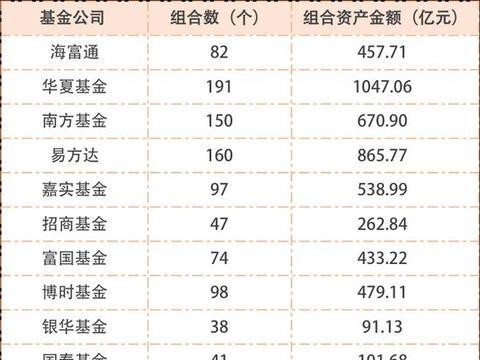 企业年金2019年成绩单出炉:管理资产1.8万亿 投资收益1258亿元