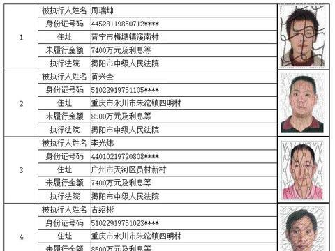 50名男女因欠钱不还被揭阳法院公开曝光!