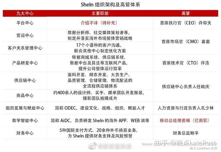线上版ZARA?中国最神秘百亿美元公司如何崛起