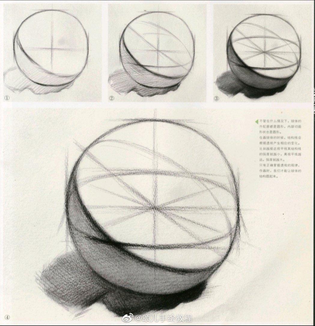 如果你是初学者,一定不要错过这些画画干货,几何形体结构