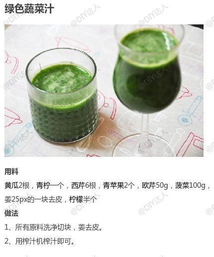 9款不同蔬菜汁做法合集
