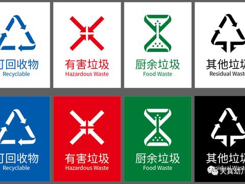 【津门新风】垃圾分类显文明 爱护家园助双创