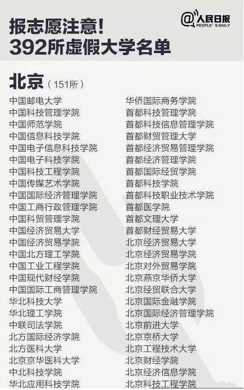 中国392所野鸡大学,报考前一定要擦亮眼睛!!!
