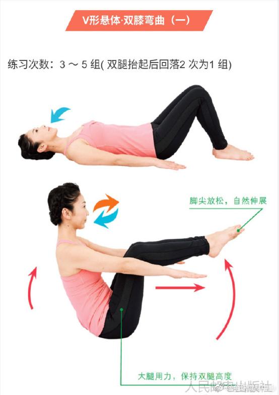 5个动作,帮你消除小肚腩,练出纤细腰身,集中燃烧腹部脂肪的秘籍!