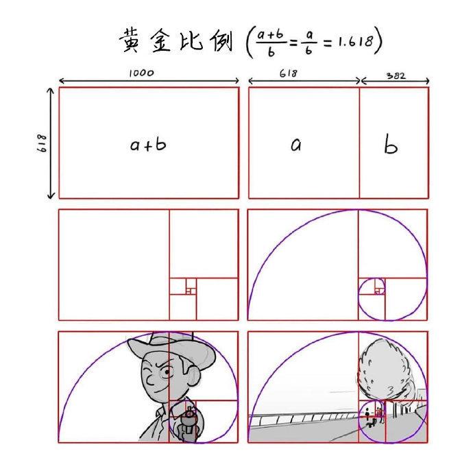 9张插画构图规律详解