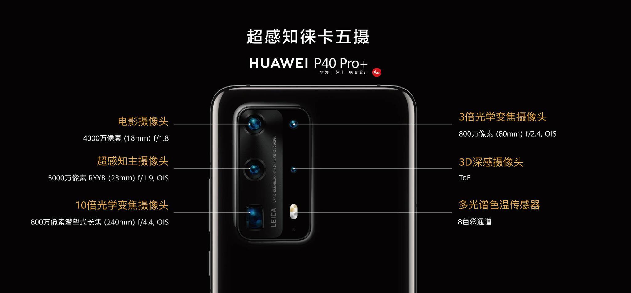 全新的HUAWEI P40 Pro+带来了10倍光学变焦,内藏多反射潜望式长焦