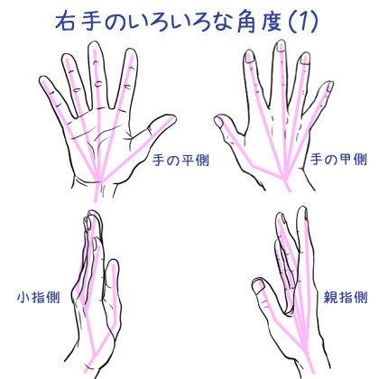 分享一套比较齐全的动漫手的姿势绘画参考,对手的练习帮助比较大