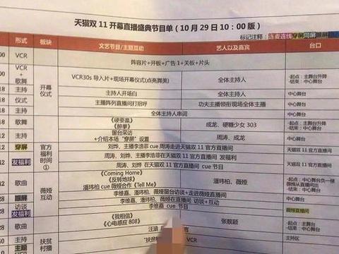 芒果台晚会节目单公布,成龙搭档硬糖少女,李宇春压轴出场