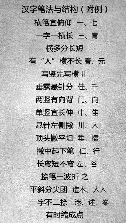网友整理出来的,汉字笔法与结构。