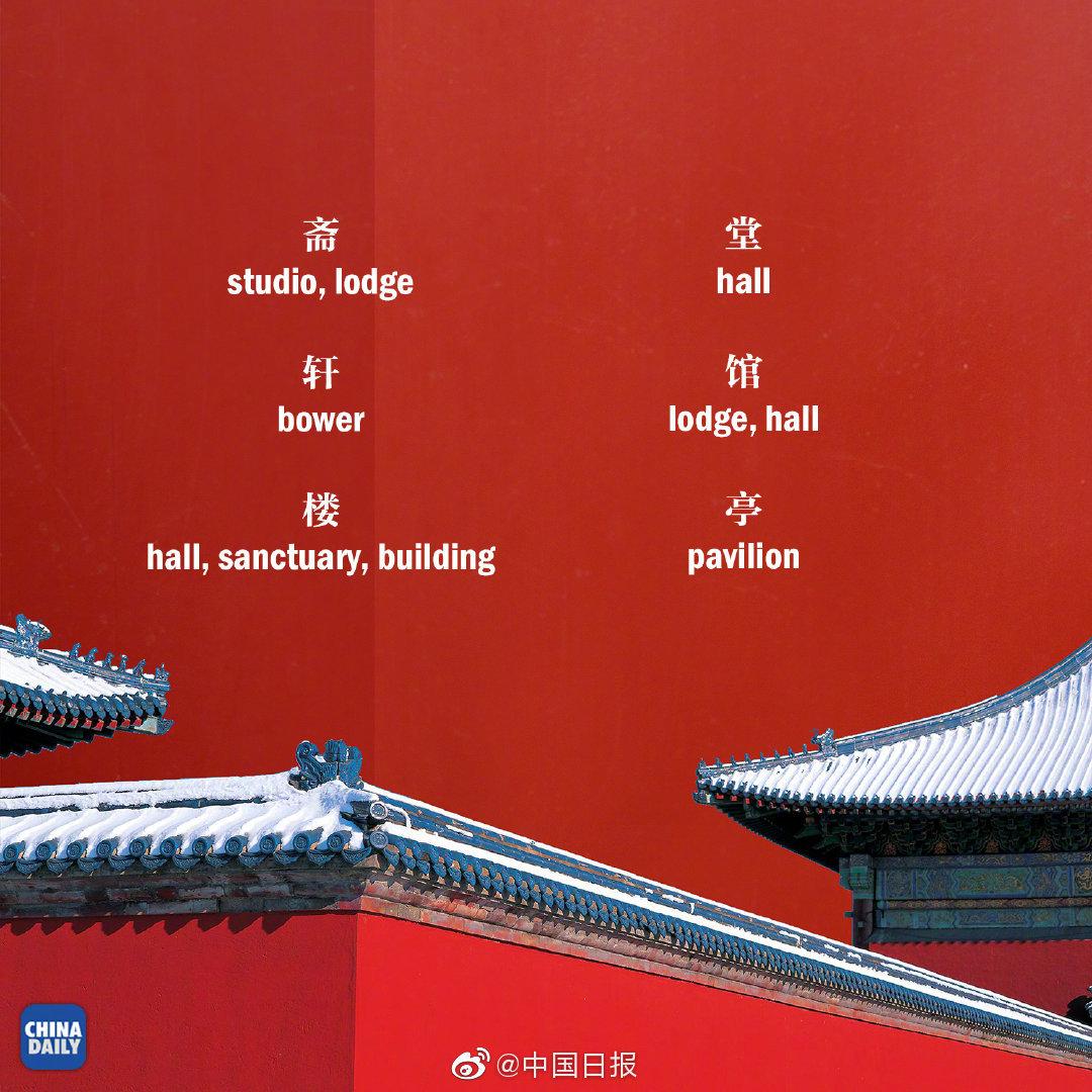 翻译硕士(MTI)考研词汇翻译题热门命题题源预测之:古代建筑