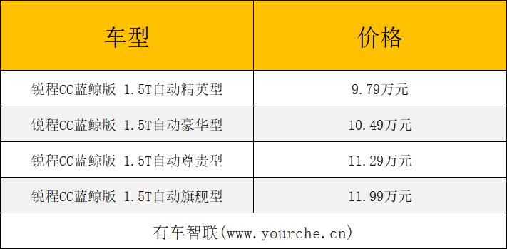 长安CS55 PLUS蓝鲸版/锐程CC蓝鲸版上市 10.69万/9.79万元起售