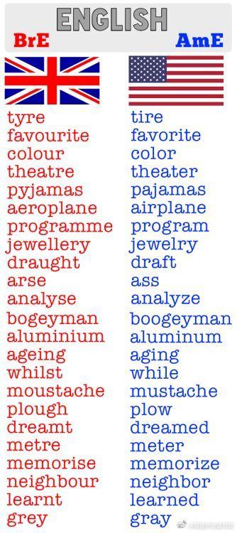 英式英语词汇与美式英语词汇 大不同!