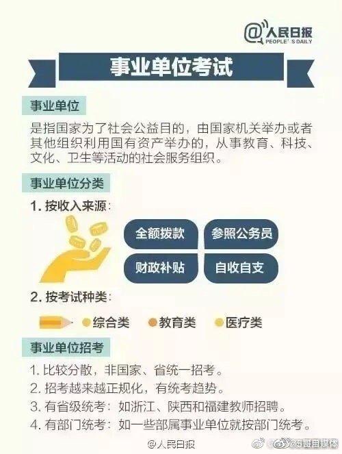 一张图教你看懂公务员、事业单位、选调生、村官的区别。
