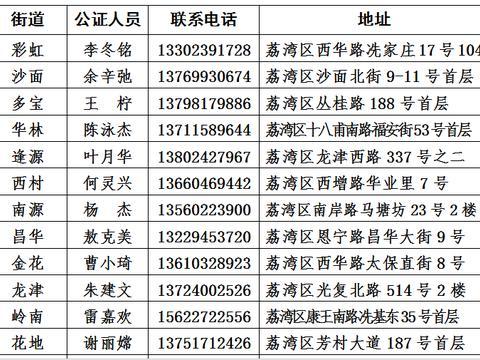家门口即可办公证!广州公证处在荔湾22条街道巡回驻点