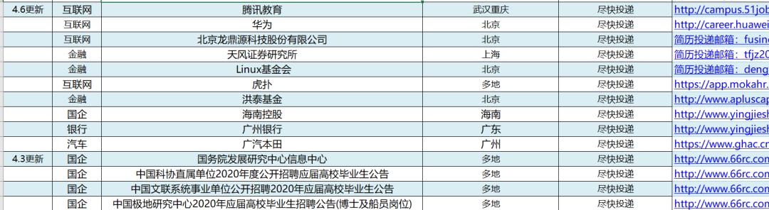 解决北京户口,提供各种补贴,北京市燃气集团科研工作站2020年招聘