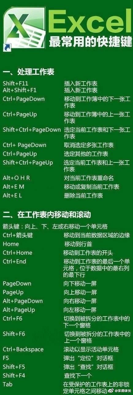 职场办公技能提升Excel操作大全,计算机等级考试也需要掌握。