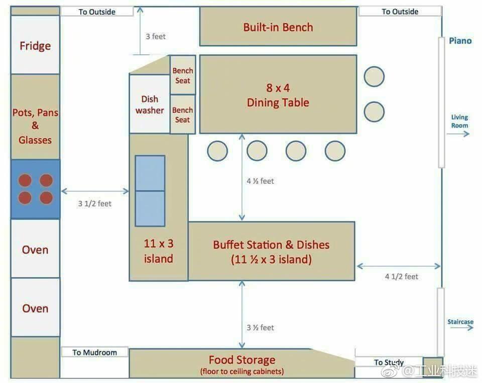 厨房的标准尺寸,设计师与业主都用的着,参考参考~~~